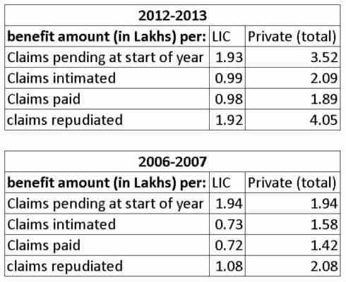 LIC-claim-settlement-3