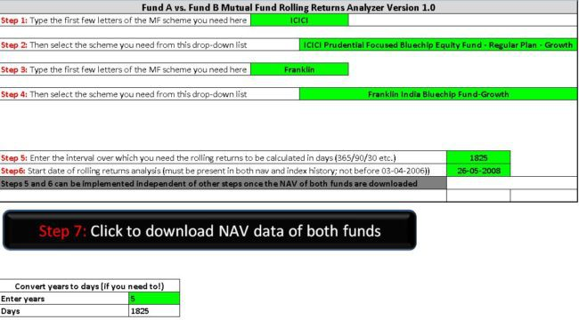 Rolling returns fund a vs fund b inputs