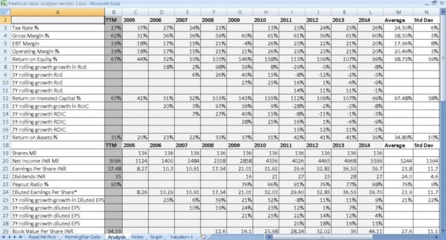 stock analysis in excel