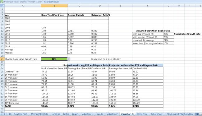 excel stock analysis template - Ataum berglauf-verband com
