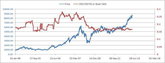 Nifty-valuation-analyzer-7