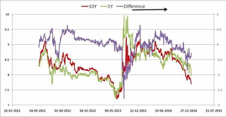 Rbi rate cut-1