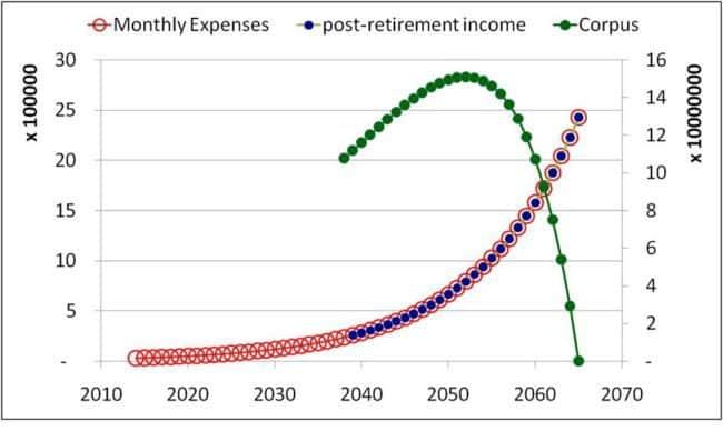 Retirement-planning-6-new