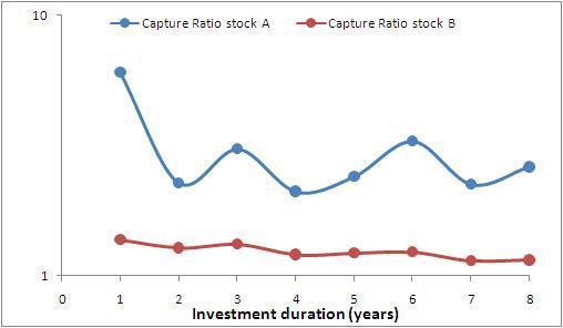 stock-comparison-tool-5