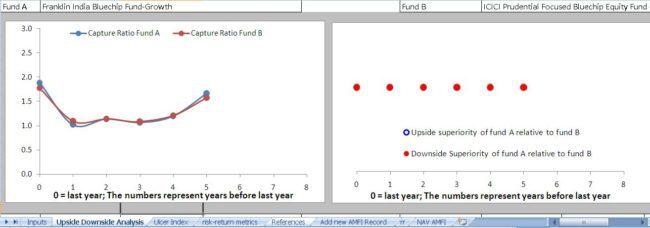 year-on-year-mutual-fund-analysis-3