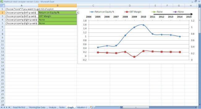 Excel-stock-analysis-spreadsheet-3