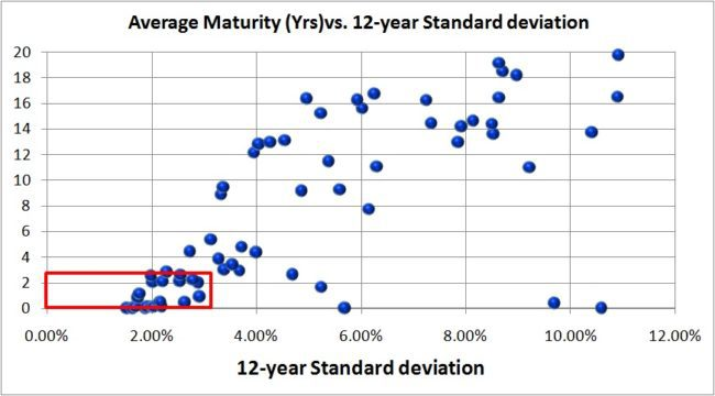 debt-fund-standard-deviation-1