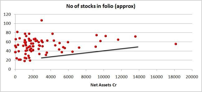 how-many-stocks-mutual-fund-2