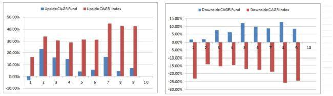 risk-return-analysis-2016-d