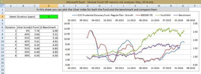 risk-return-analysis-2016-e