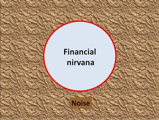 Financial-noise