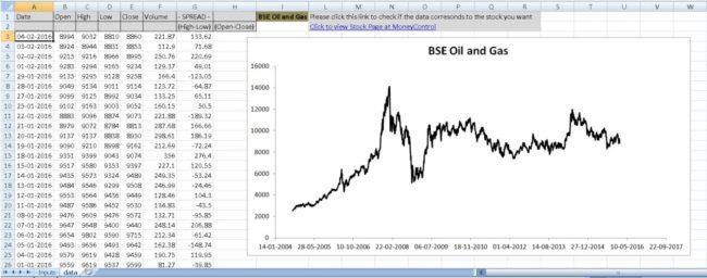 BSE-historical-index-data