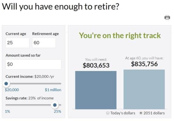 retirement-corpus