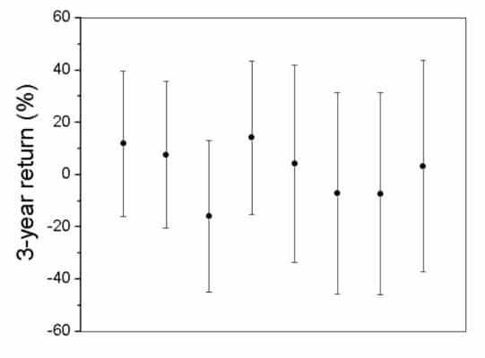 standard-deviation-1