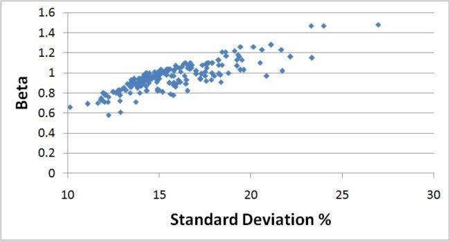 risk-vs-reward-star-ratings-1