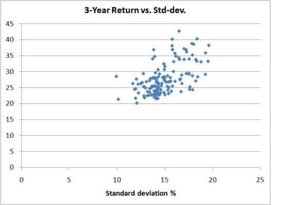 risk-vs-reward-star-ratings-9