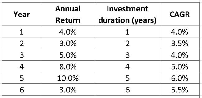 equity-returns-5