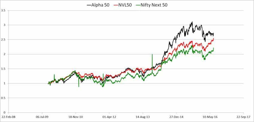 nifty-strategic-index-5