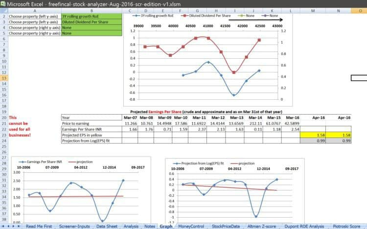 stock-analysis-spreadsheet-5