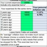 Personal Inflation Calculator