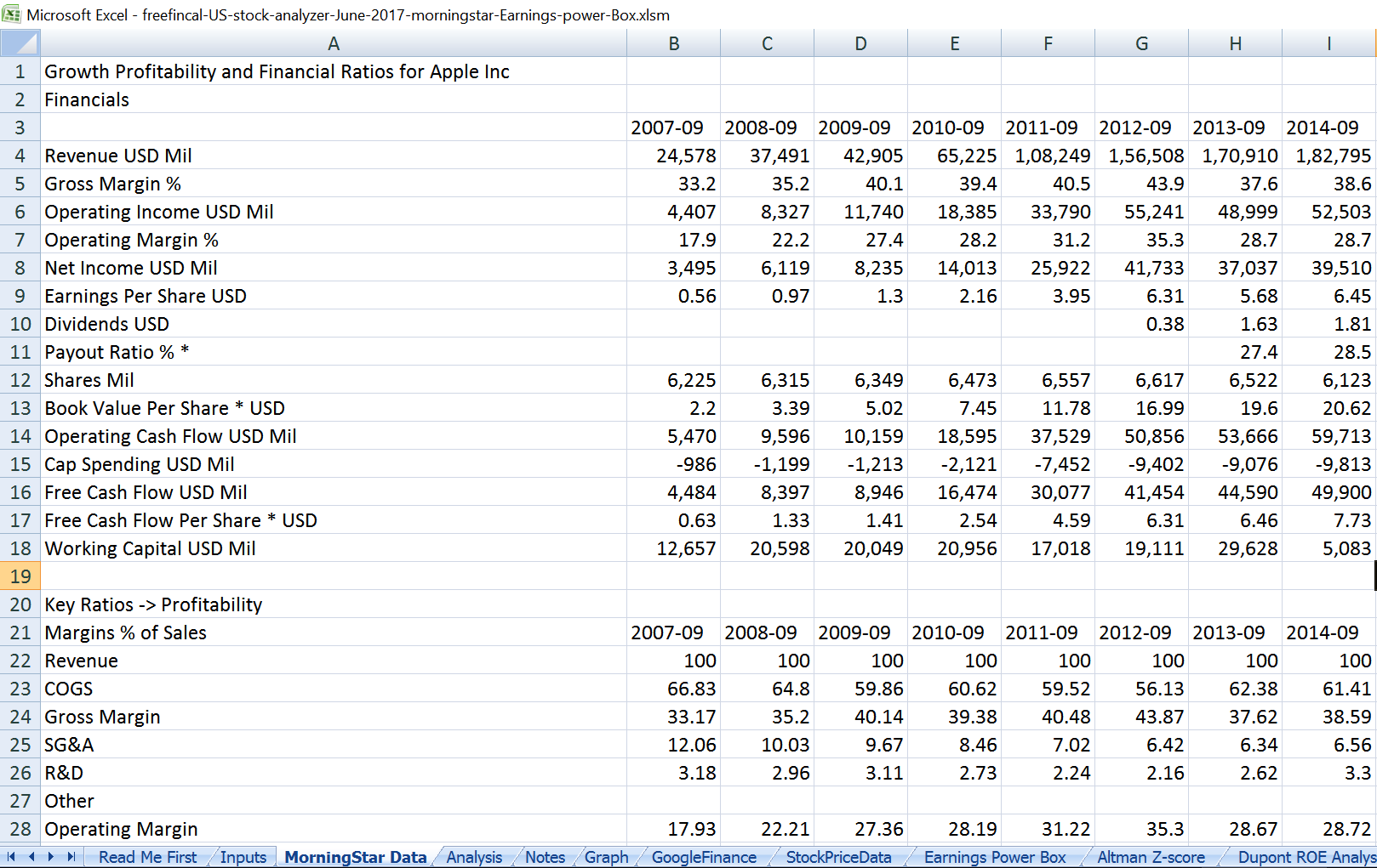 Stock Analysis Spreadsheet for U.S. Stocks: Free Download ...