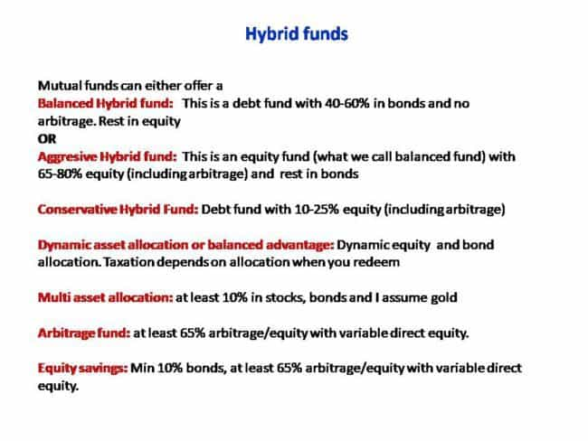 SEBI's Mutual Fund Scheme Categorization: Hydbrid Funds