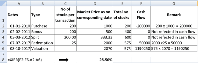 Stock XIRR Calculation