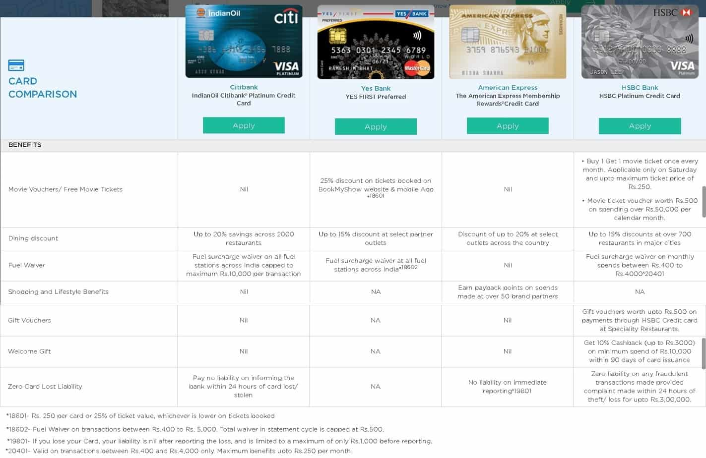 Credit Card Selection In India: card comparison chart part 3 showing benefits