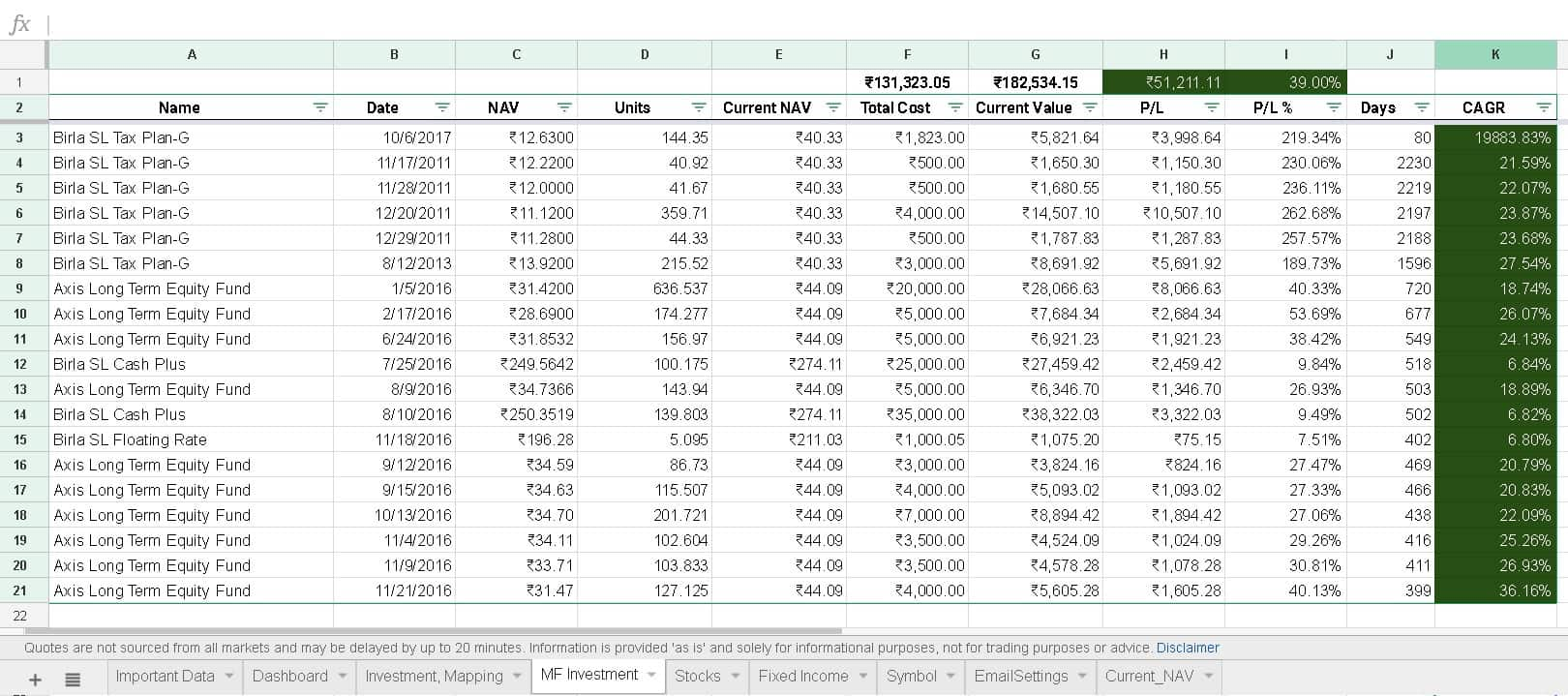 google spreadsheet portfolio tracker: mutual fund investments