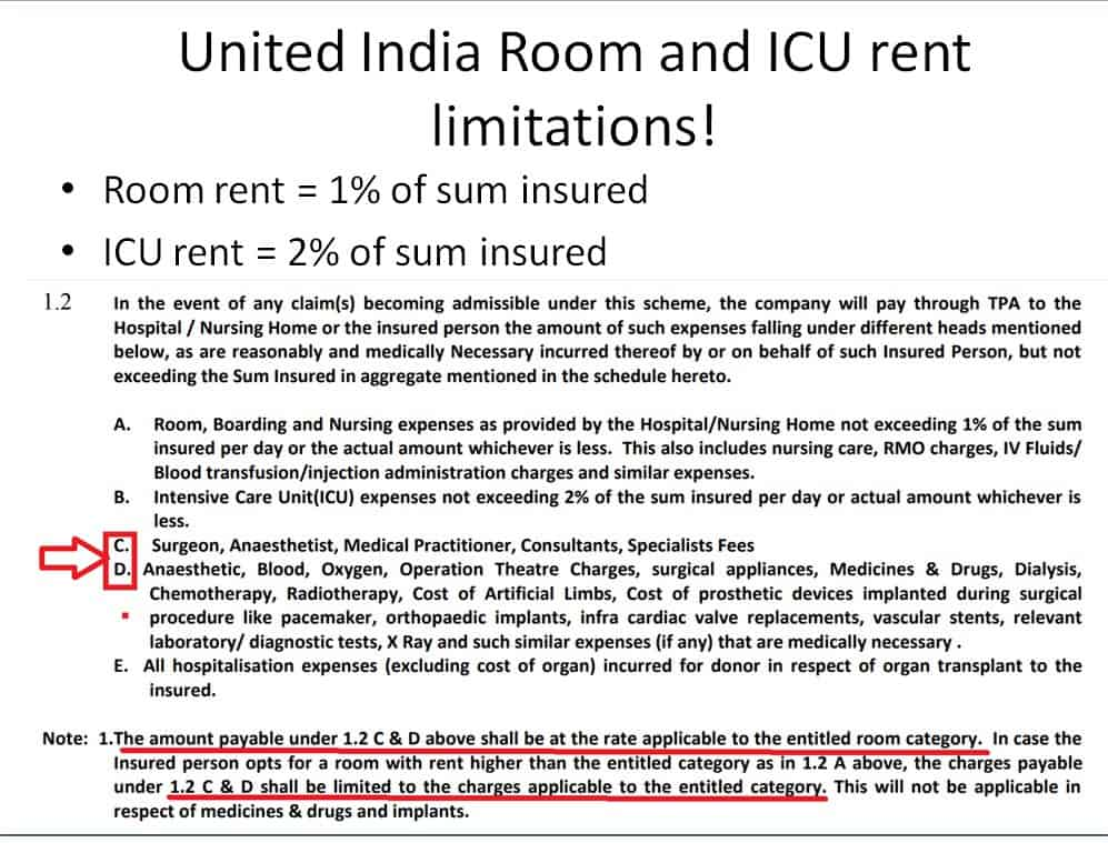 United India Platinum Health Insurance Room rent sum limits regiulations
