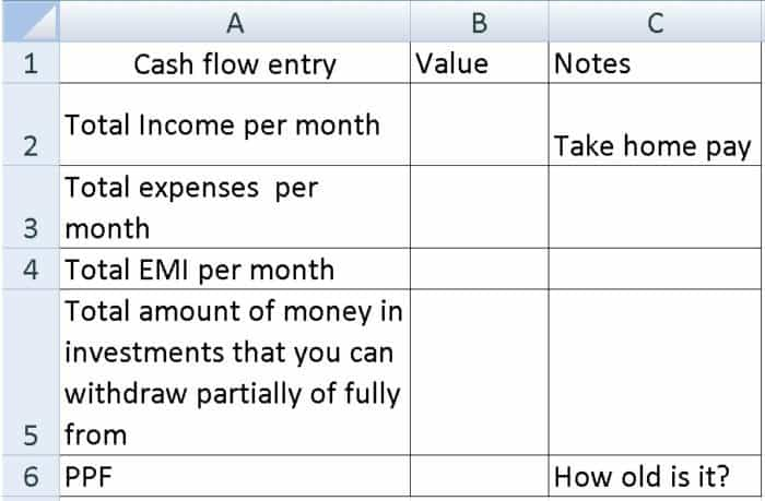 How to close your loans and live debt-free with a cash flow ilst