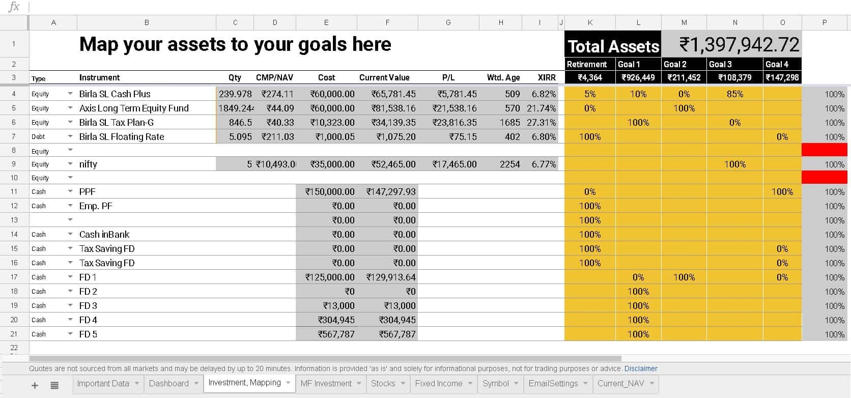google spreadsheet portfolio tracker: investment mapping
