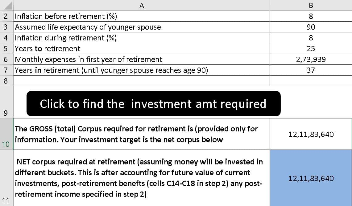 corpus required for financial freedom
