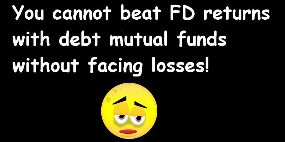 IL&FS Bond Downgrade: You cannot beat FD returns without facing losses!