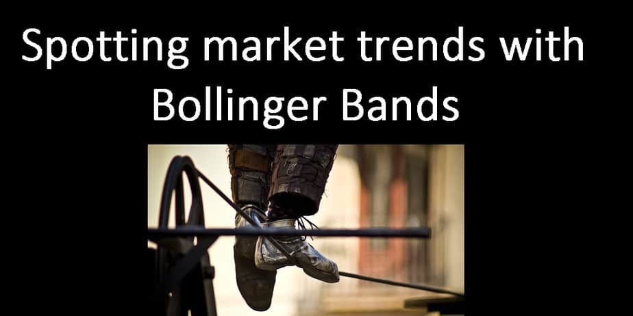 Spotting market trends with Bollinger Bands