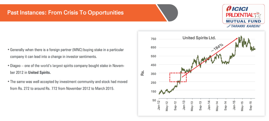 ICICI Prudential India opportunities fund