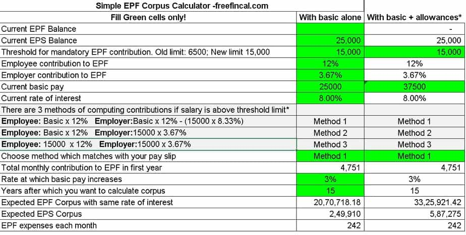 Higher EPF contribution on basic + allowances calculator inputs and outputs screenshot