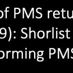 List of PMS returns (2019): Find the best performing PMS in India