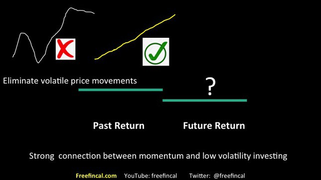 momentum and low volatility stock investing in India slide 17